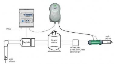 MiniSalt zapojeni